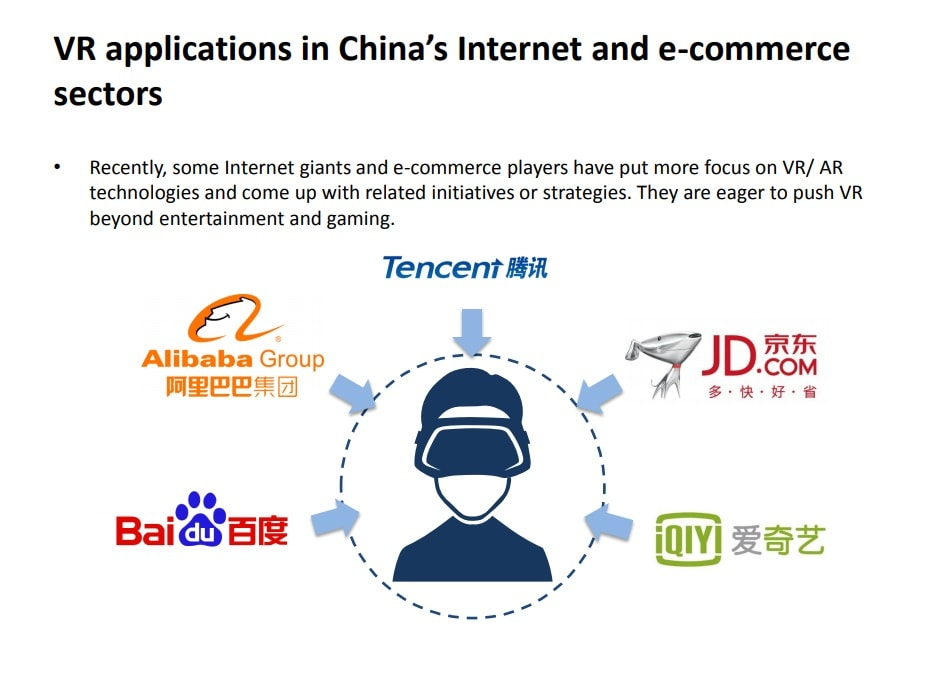 East Science Valley - Chinese giants believe in VR